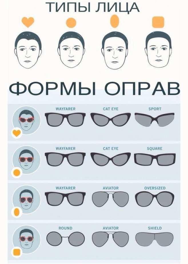 мужские формы лица и типа очков